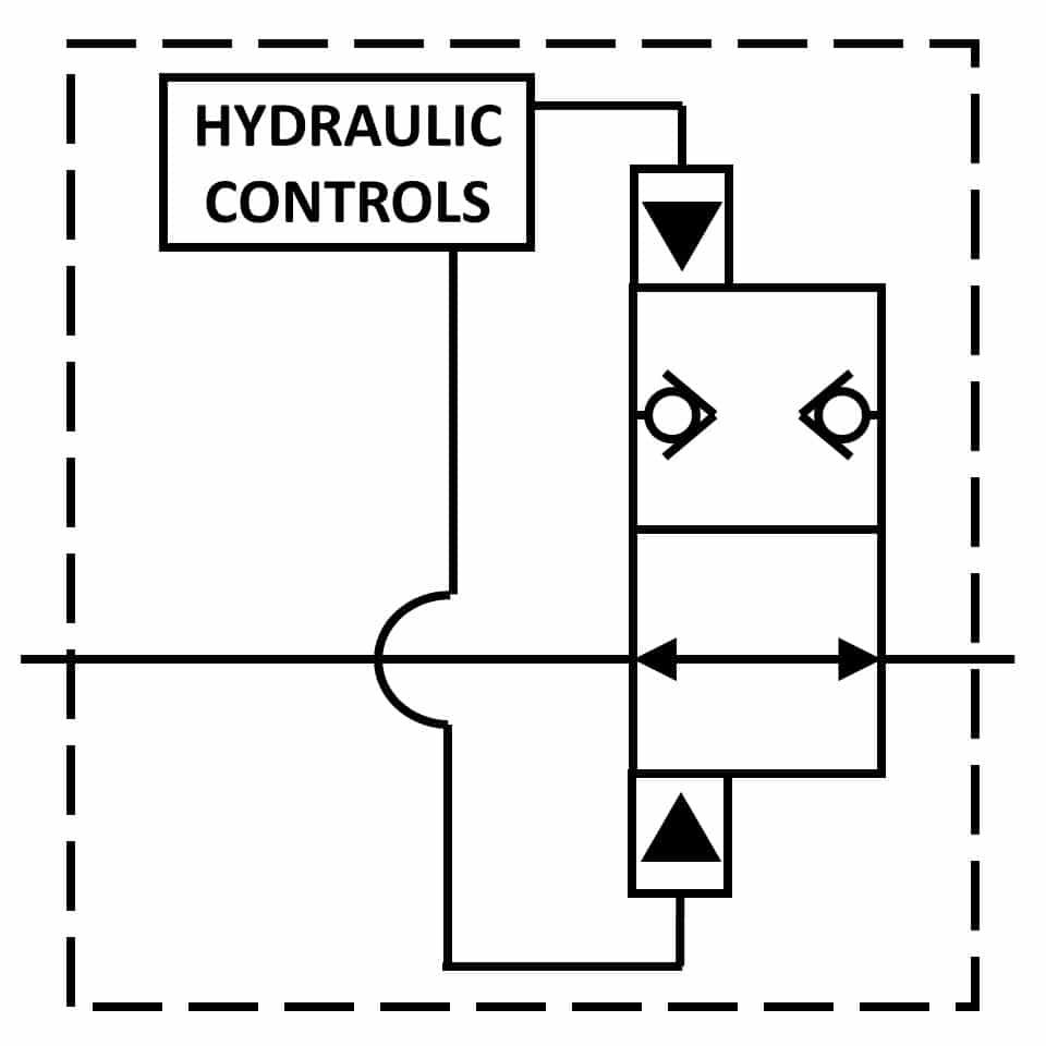 Crane Product Symbol | Oilgear