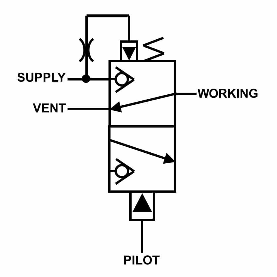 SFV-15-NC Product Symbol | Oilgear