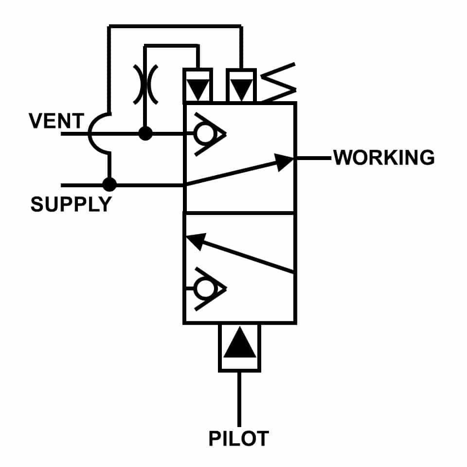 SFV-05-NO Product Symbol | Oilgear