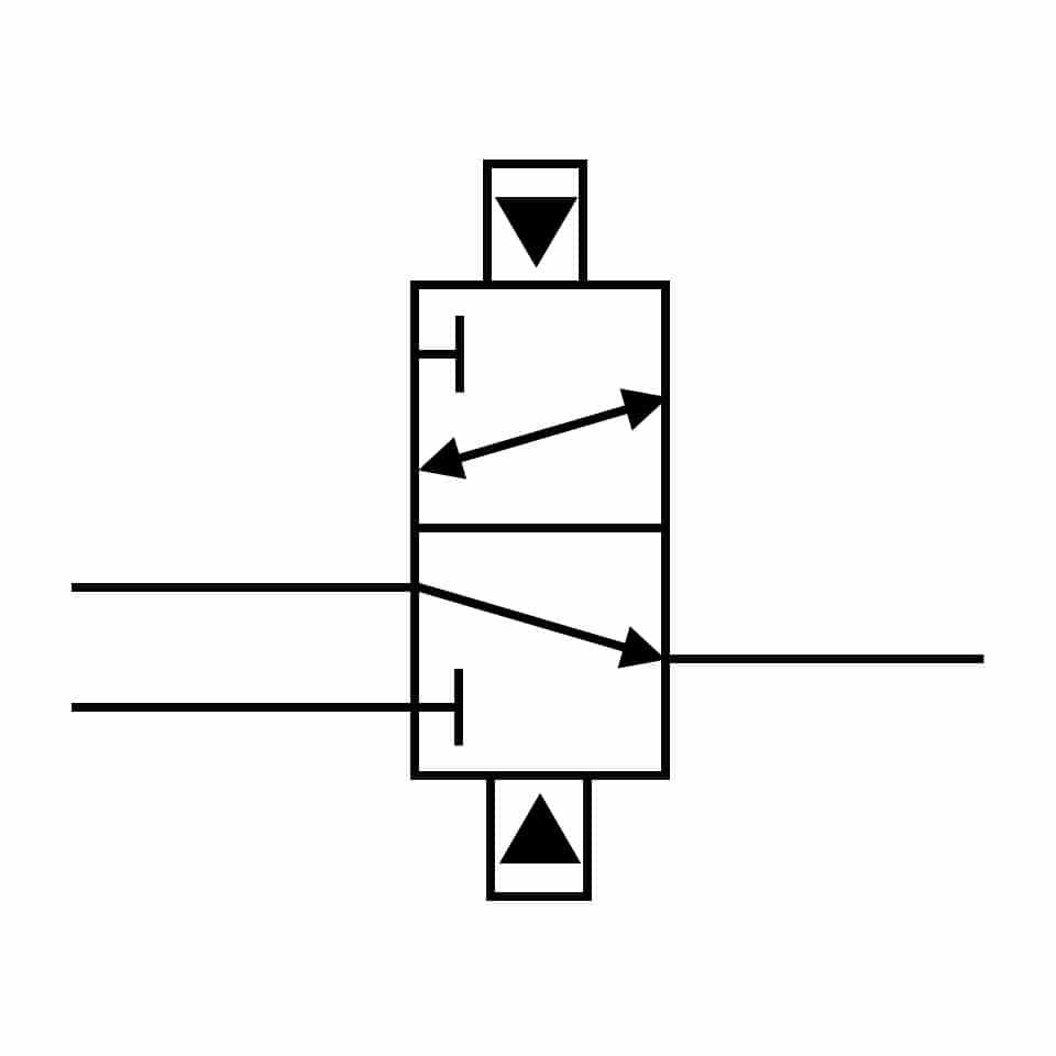 Product Symbol